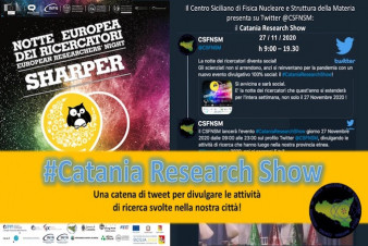 Catania Research Show